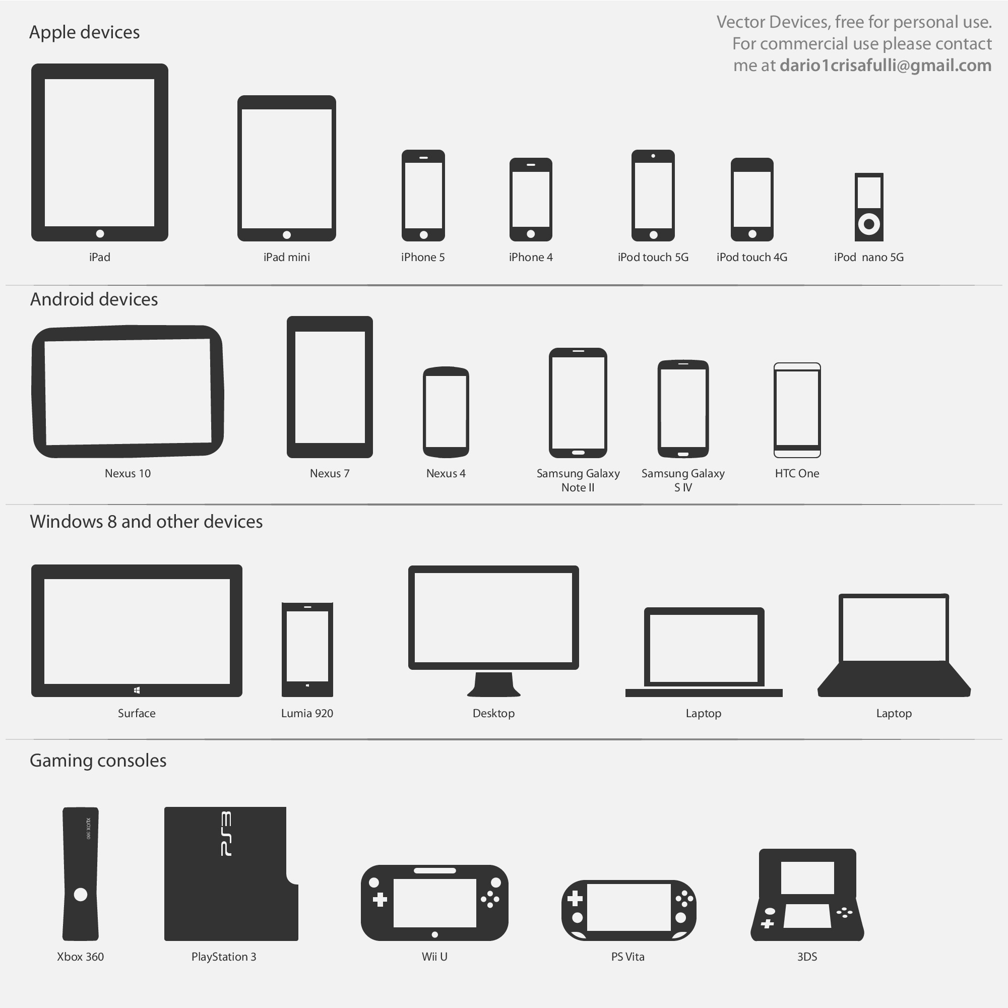devices.ai