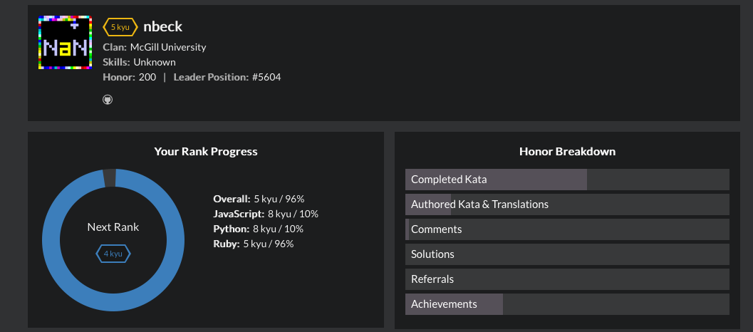 Codewars/codewars com/kata-solving-help - Gitter