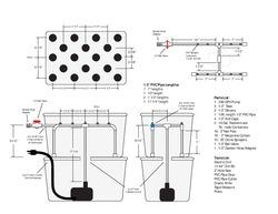 Veg Unit.pdf
