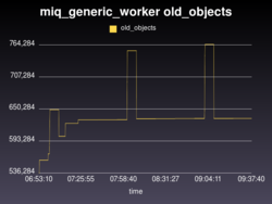 miq_generic_worker old_objects.png