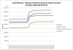 VMware Small Env.png