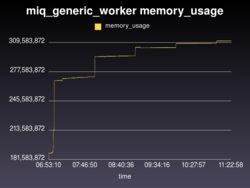 miq_generic_worker memory_usage.png