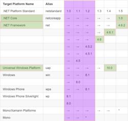 netstandard1.3.png