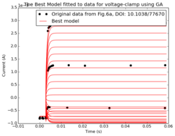 data_vs_candidate-VClamp.png