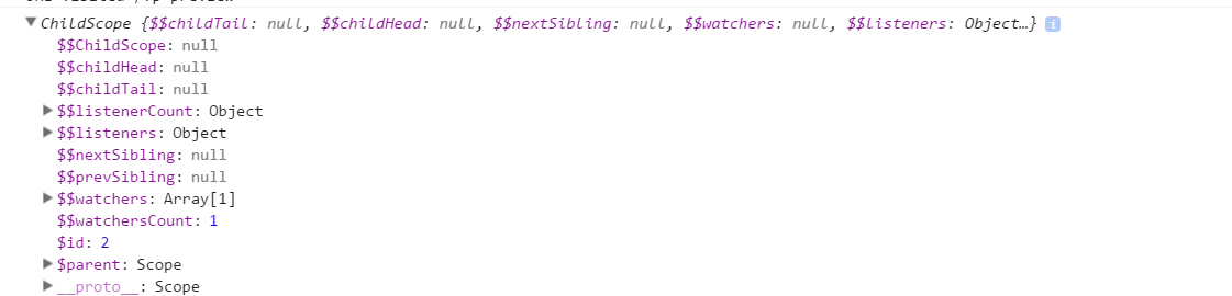 angular/angular js - Gitter