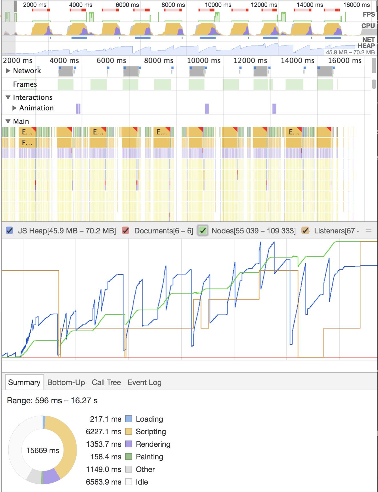 install angular 5.2.6