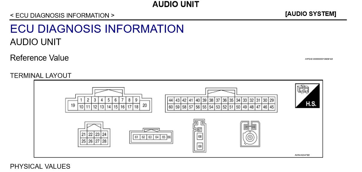 Qashqai J11 2014 Accenta Head Unit Connector With 32pins