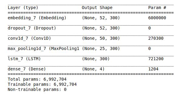 deeplearning4j/deeplearning4j - Gitter