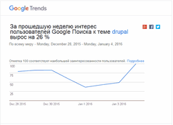 trends_160103.png