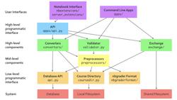 nbgrader-mindmap.001.jpeg