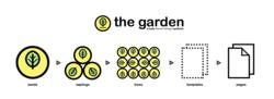 tree-garden.png