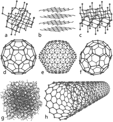 Eight_Allotropes_of_Carbon.png