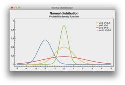 normal-distributions-mac-retina.png