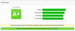 SSL_Server_Test__docs_reactioncommerce_com__Powered_by_Qualys_SSL_Labs_.png