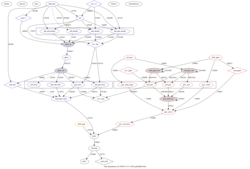 dependency_graph8-50-128.png